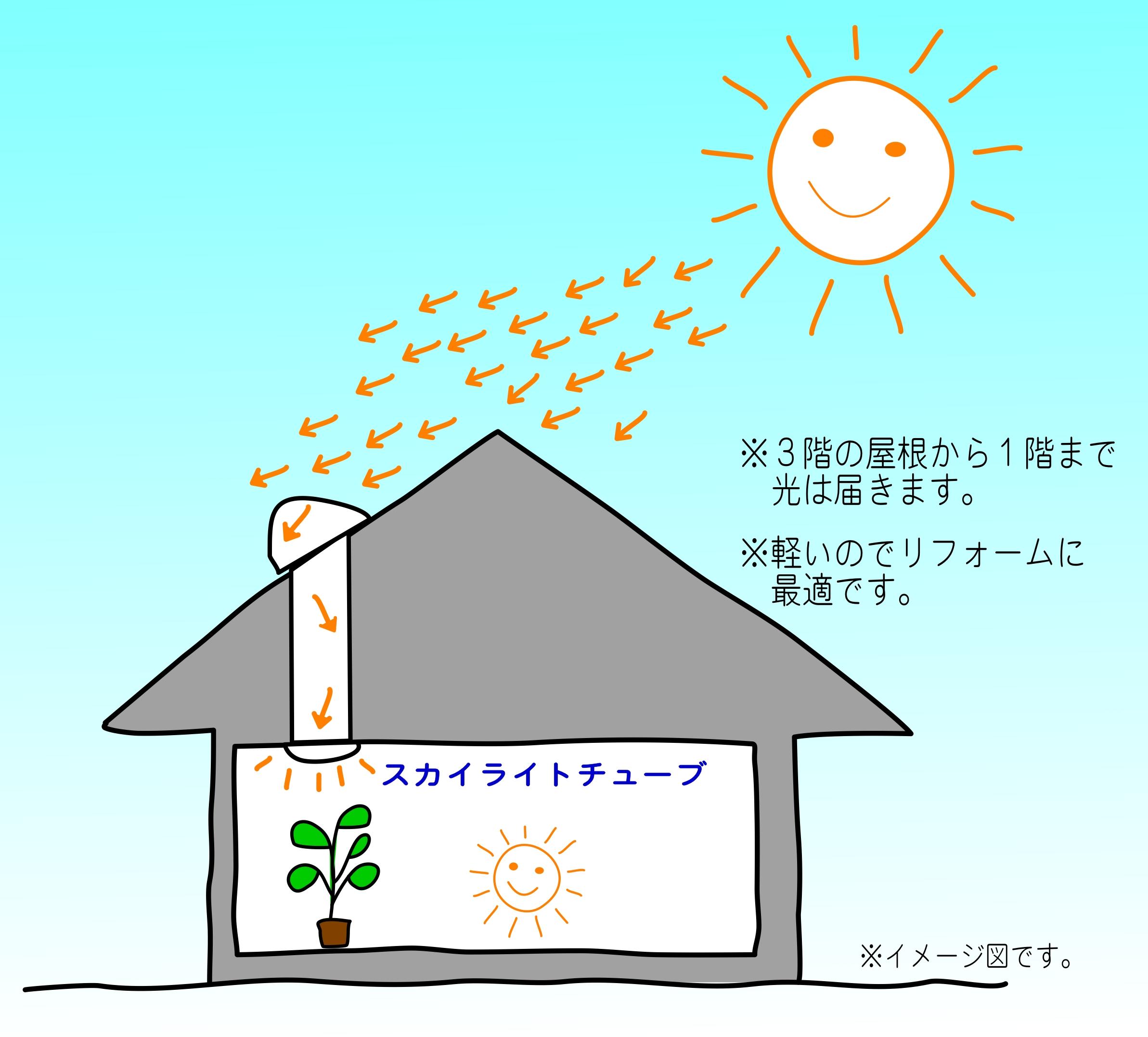 昼間でも部屋が暗くて困っている 太陽の光を部屋に届けるスカイライトチューブ